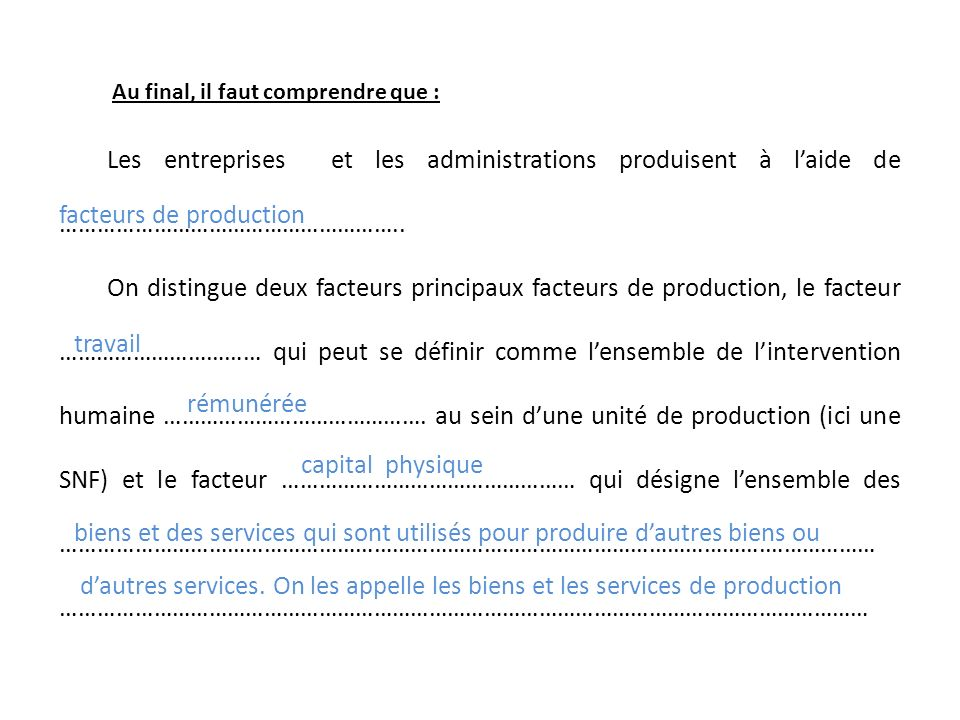 …………………………………………………………………………………………………………………… facteurs de production
