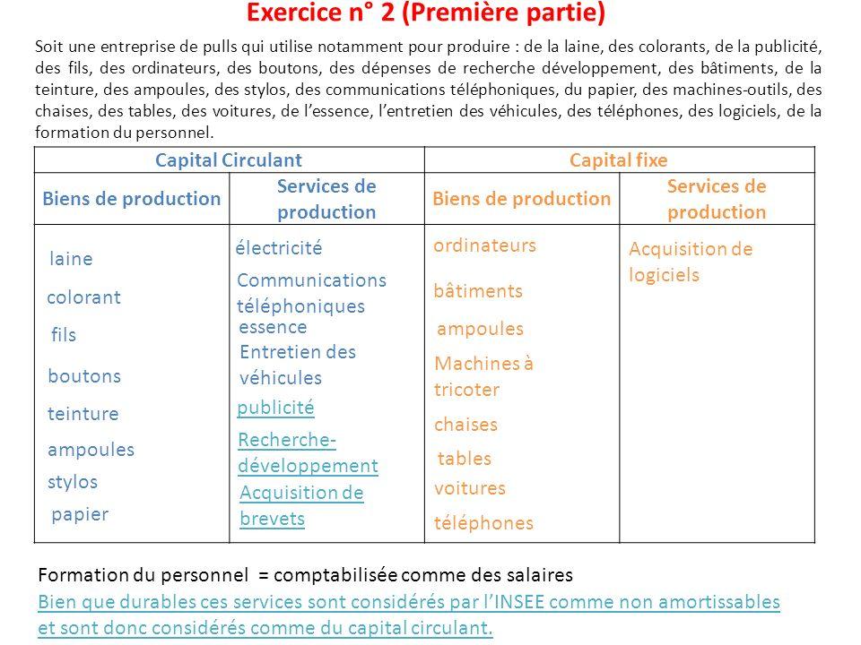 Exercice n° 2 (Première partie) Services de production