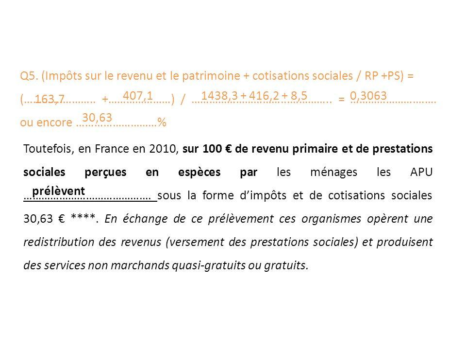 Q5. (Impôts sur le revenu et le patrimoine + cotisations sociales / RP +PS) =