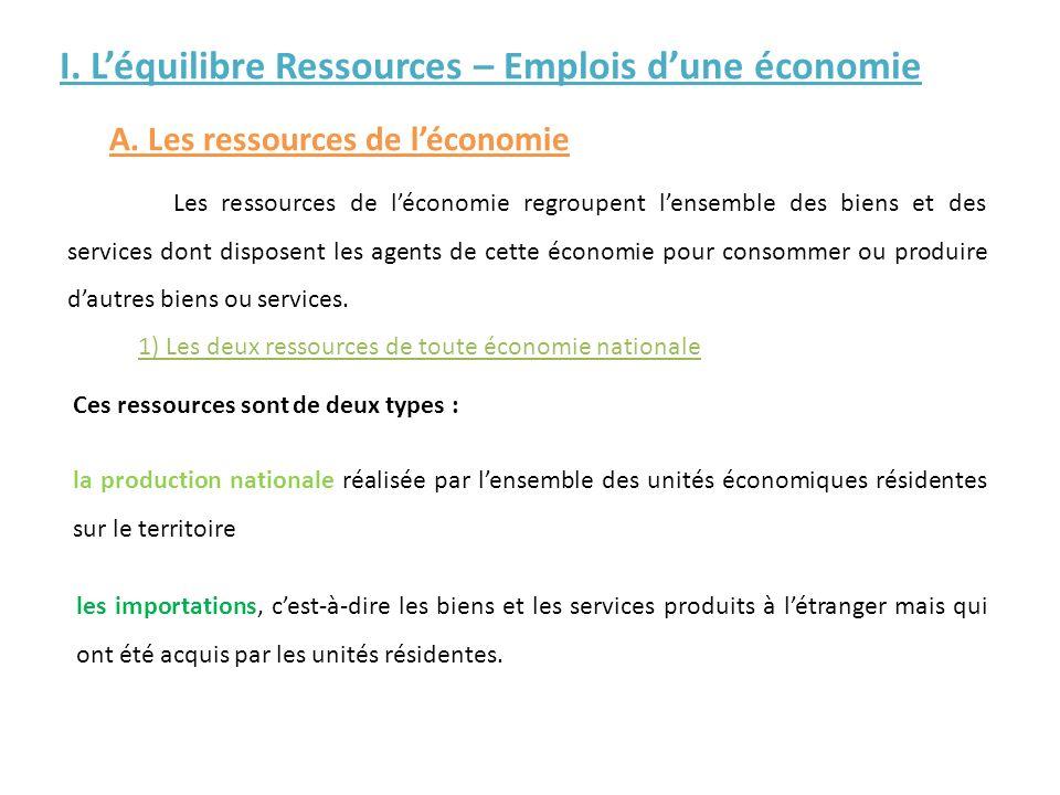 I. L'équilibre Ressources – Emplois d'une économie