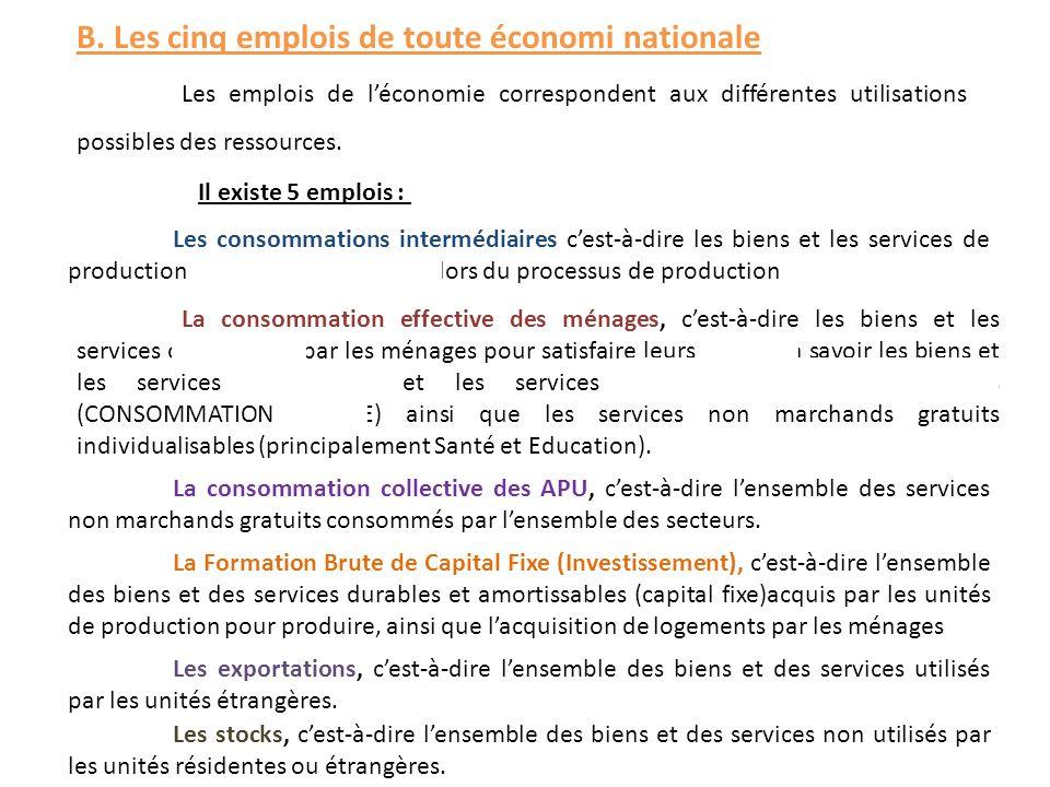 B. Les cinq emplois de toute économi nationale