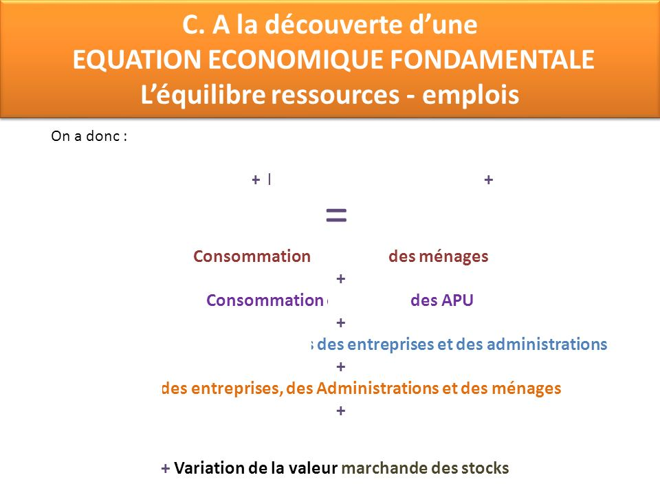 = C. A la découverte d'une EQUATION ECONOMIQUE FONDAMENTALE