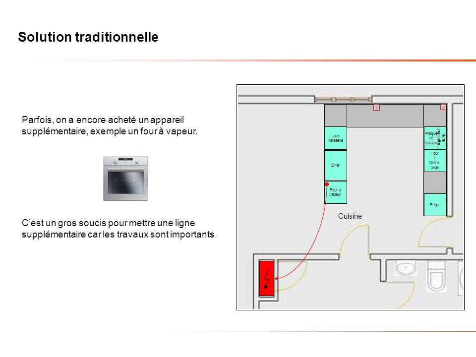 Cuisine Parfois, on a encore acheté un appareil supplémentaire, exemple un four à vapeur. Lave vaisselle.