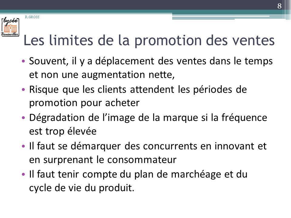 Les limites de la promotion des ventes