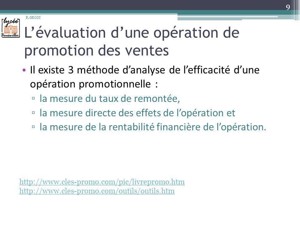 L'évaluation d'une opération de promotion des ventes