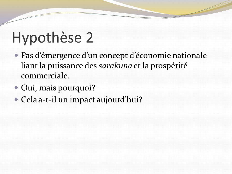 Hypothèse 2 Pas d'émergence d'un concept d'économie nationale liant la puissance des sarakuna et la prospérité commerciale.