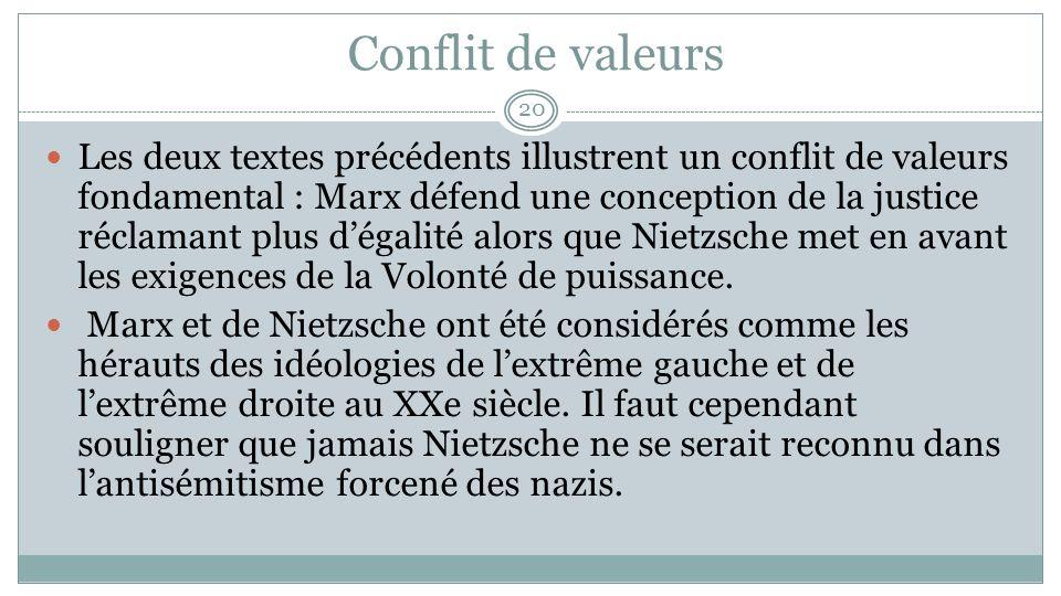 Conflit de valeurs