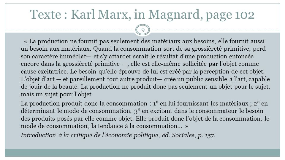 Texte : Karl Marx, in Magnard, page 102