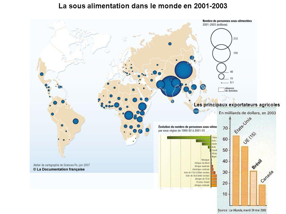 La sous alimentation dans le monde en 2001-2003
