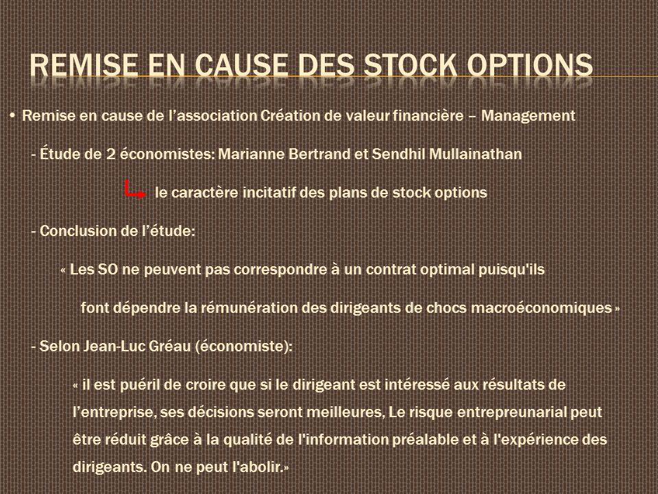 Remise en cause des stock options