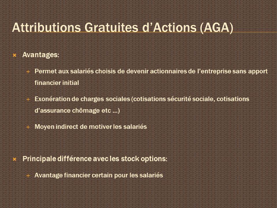 Attributions Gratuites d'Actions (AGA)