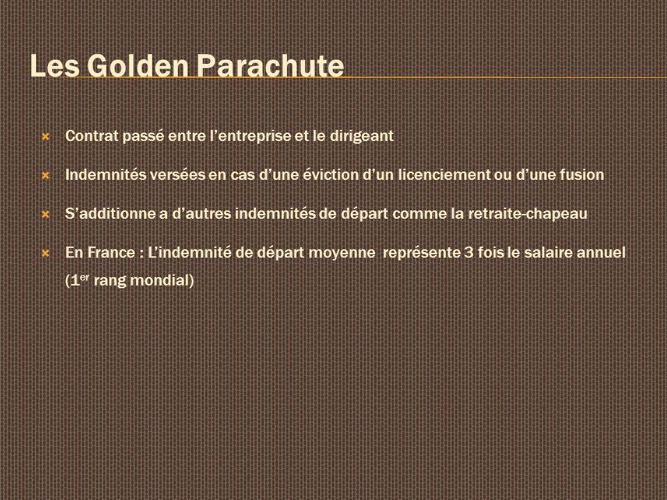 Les Golden Parachute Contrat passé entre l'entreprise et le dirigeant