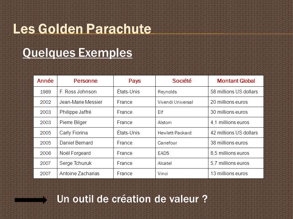 Les Golden Parachute Quelques Exemples