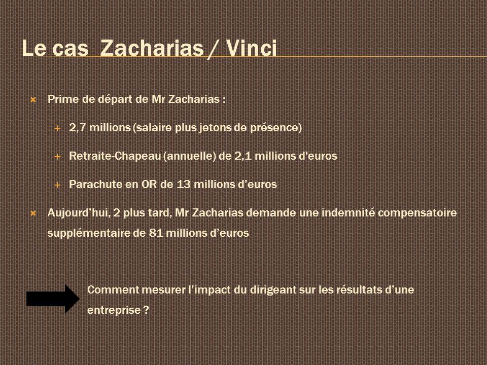 Le cas Zacharias / Vinci