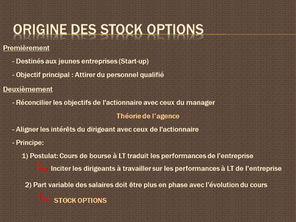 Origine des stock options