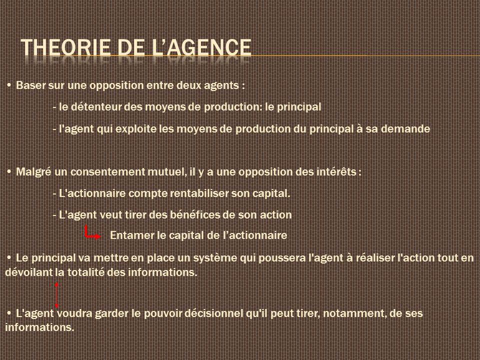 THEORIE DE L'AGENCE Baser sur une opposition entre deux agents :