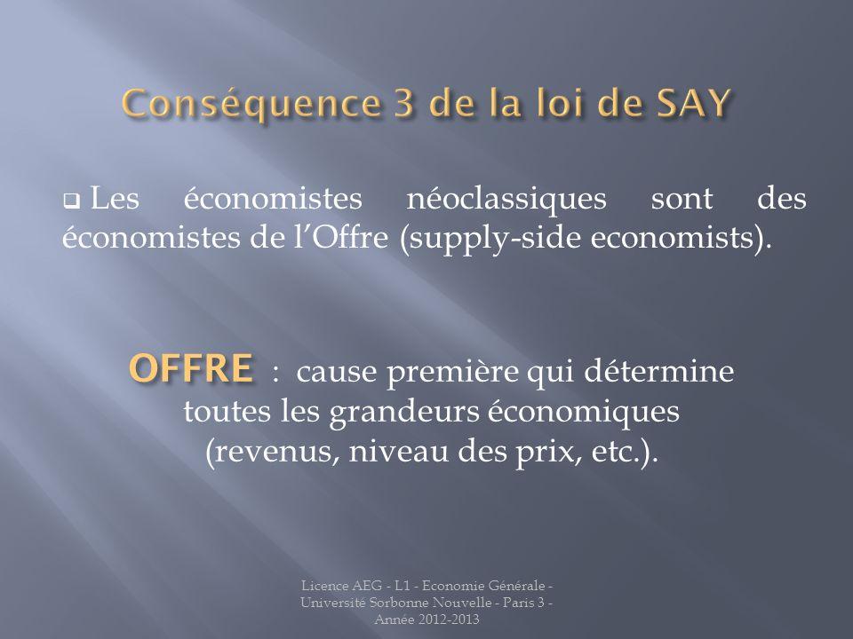 Conséquence 3 de la loi de SAY