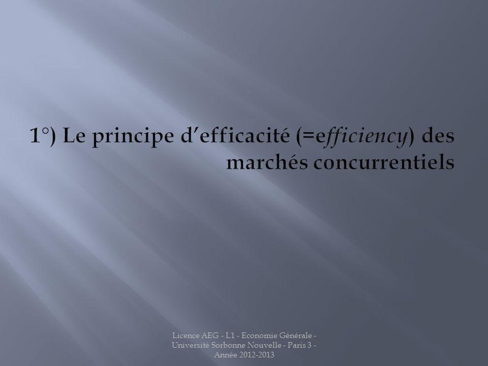 1°) Le principe d'efficacité (=efficiency) des marchés concurrentiels
