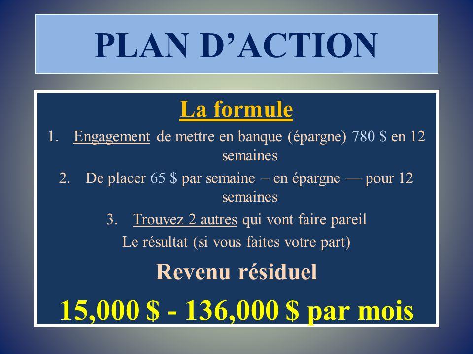 PLAN D'ACTION 15,000 $ - 136,000 $ par mois La formule Revenu résiduel