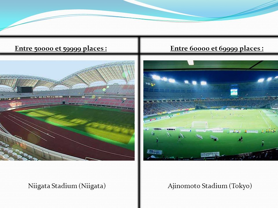 Entre 50000 et 59999 places : Entre 60000 et 69999 places : Niigata Stadium (Niigata) Ajinomoto Stadium (Tokyo)