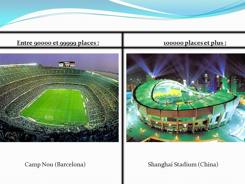 Entre 90000 et 99999 places : 100000 places et plus : Camp Nou (Barcelona) Shanghai Stadium (China)