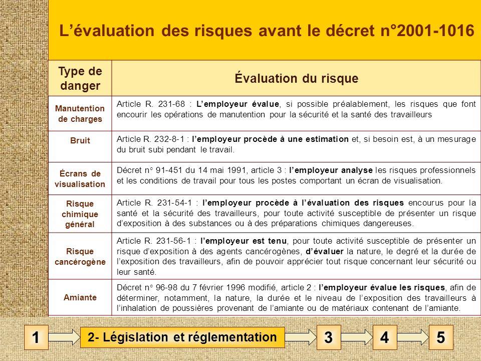 L'évaluation des risques avant le décret n°2001-1016