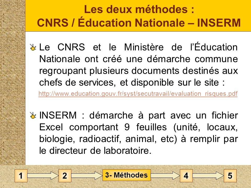 Les deux méthodes : CNRS / Éducation Nationale – INSERM