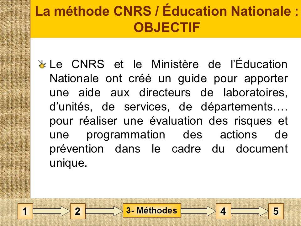 La méthode CNRS / Éducation Nationale : OBJECTIF