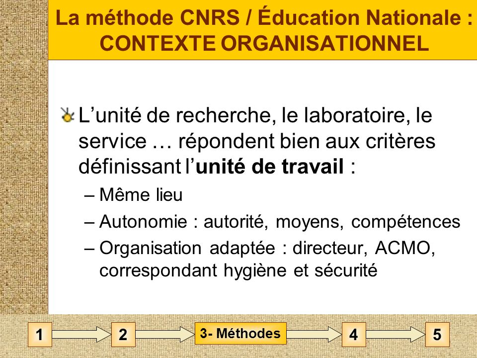 La méthode CNRS / Éducation Nationale : CONTEXTE ORGANISATIONNEL