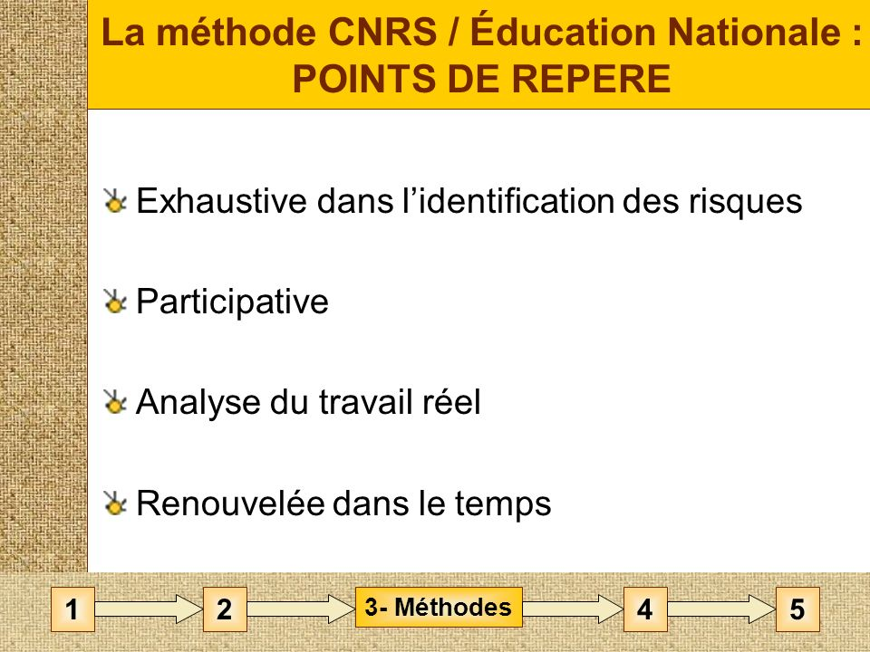 La méthode CNRS / Éducation Nationale : POINTS DE REPERE