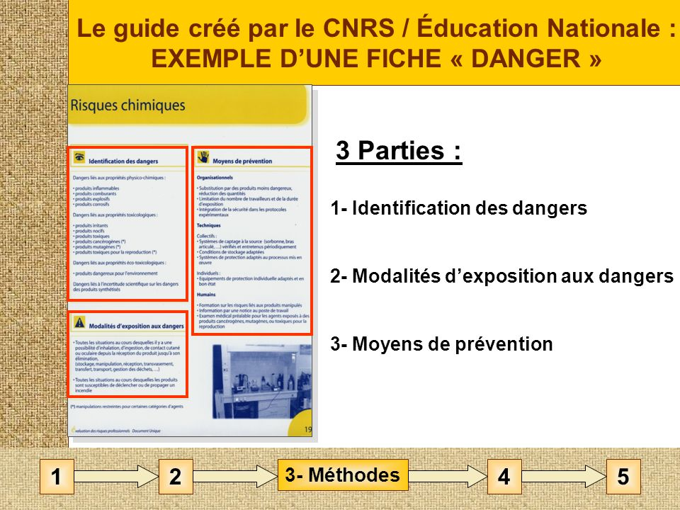 Le guide créé par le CNRS / Éducation Nationale : EXEMPLE D'UNE FICHE « DANGER »