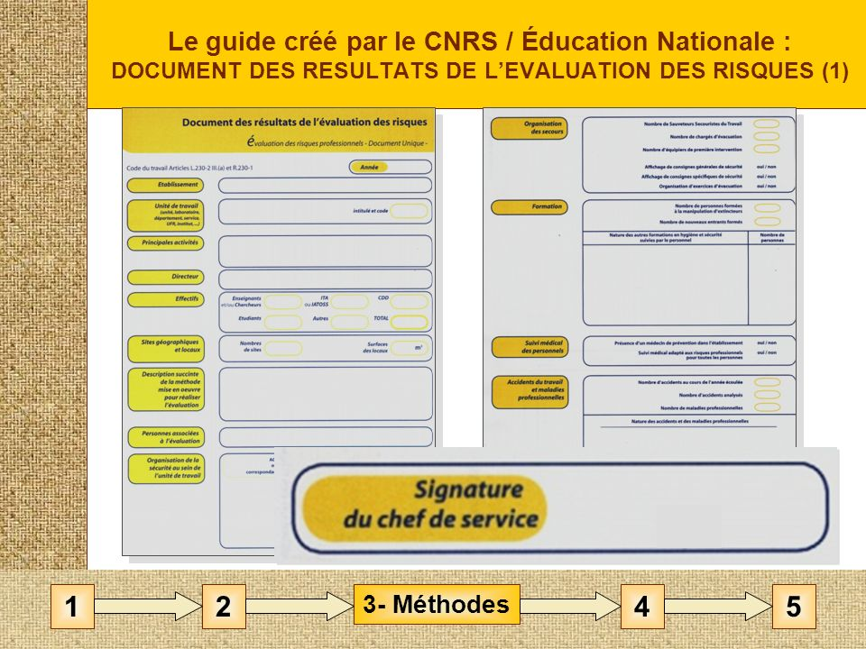 Le guide créé par le CNRS / Éducation Nationale : DOCUMENT DES RESULTATS DE L'EVALUATION DES RISQUES (1)