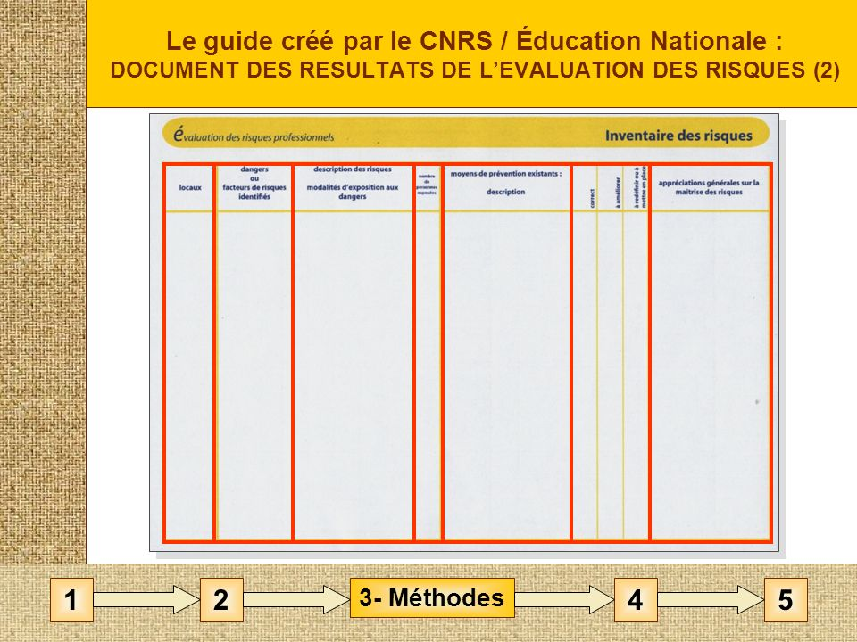 Le guide créé par le CNRS / Éducation Nationale : DOCUMENT DES RESULTATS DE L'EVALUATION DES RISQUES (2)