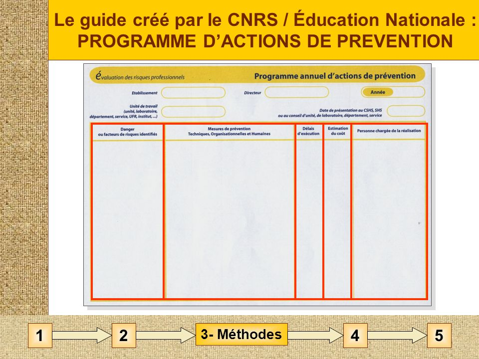 Le guide créé par le CNRS / Éducation Nationale : PROGRAMME D'ACTIONS DE PREVENTION