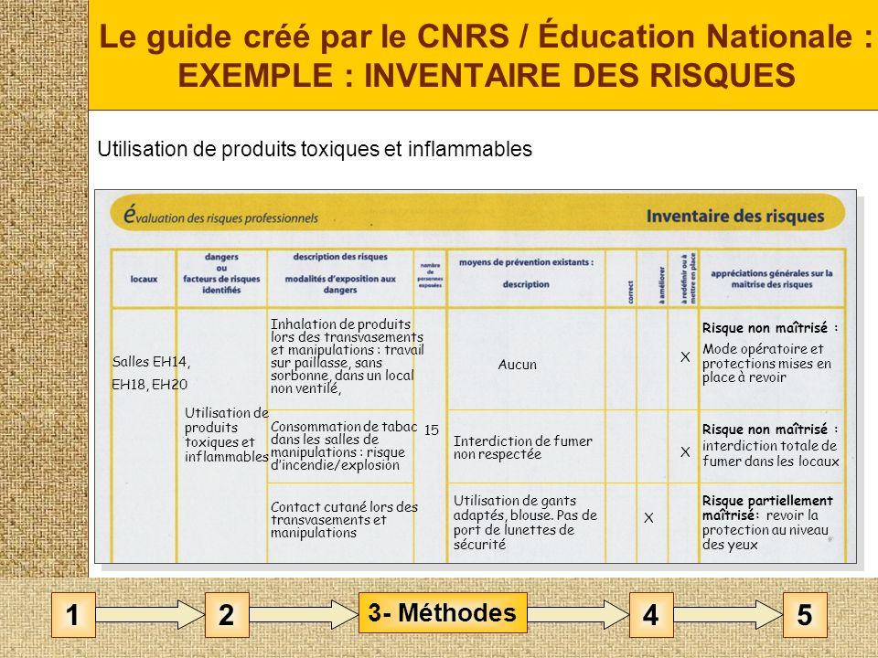 Le guide créé par le CNRS / Éducation Nationale : EXEMPLE : INVENTAIRE DES RISQUES