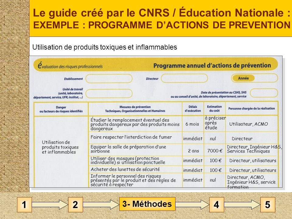 Le guide créé par le CNRS / Éducation Nationale : EXEMPLE : PROGRAMME D'ACTIONS DE PREVENTION