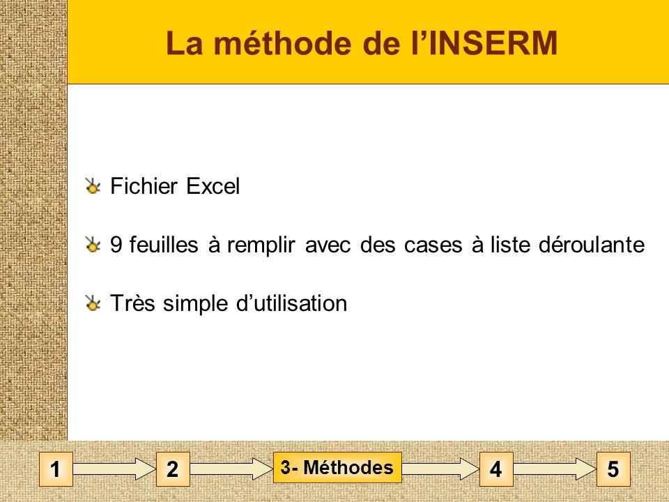 La méthode de l'INSERM Fichier Excel