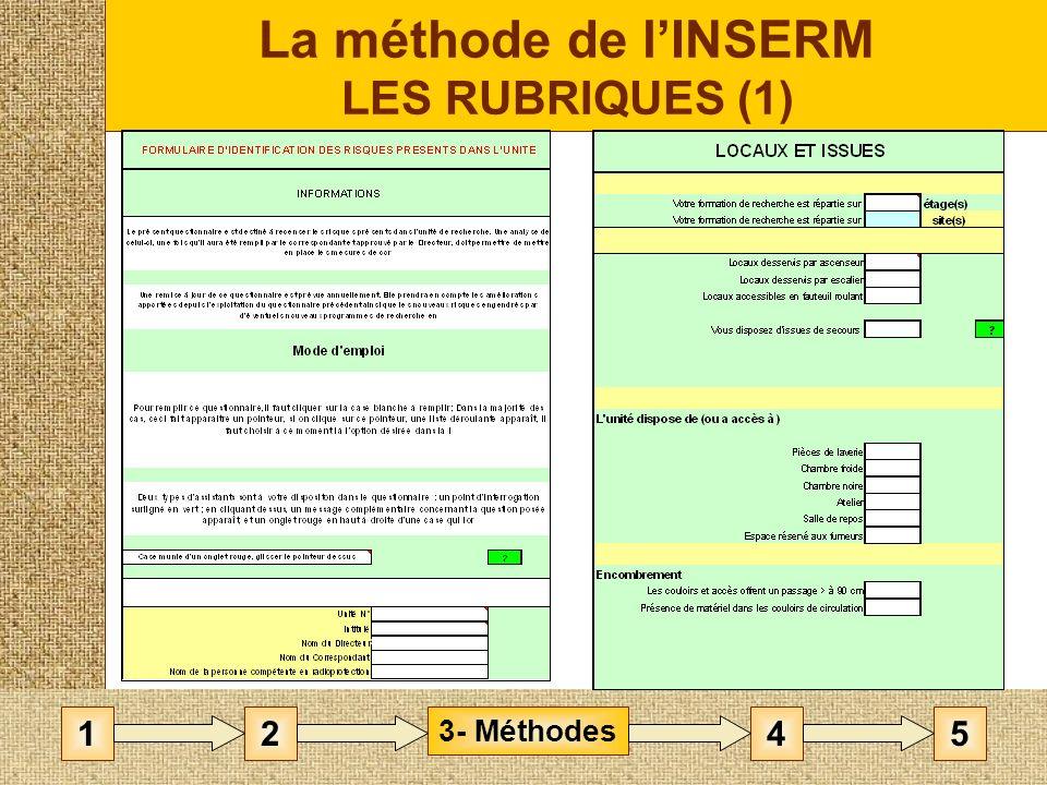 La méthode de l'INSERM LES RUBRIQUES (1)