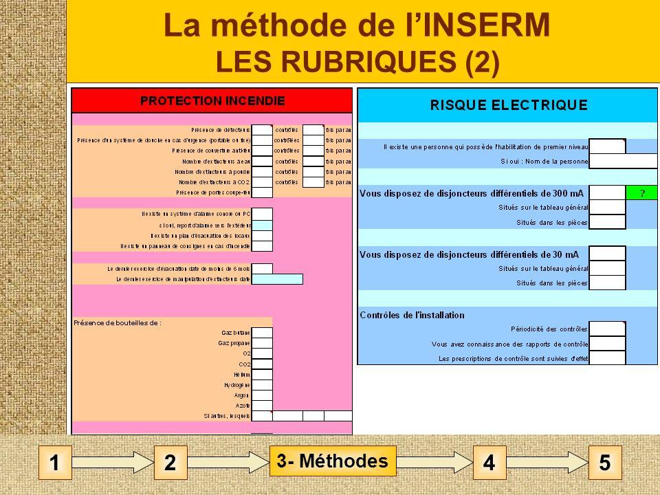 La méthode de l'INSERM LES RUBRIQUES (2)