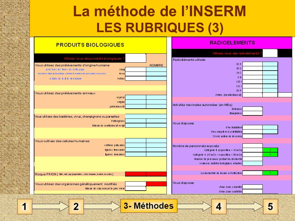 La méthode de l'INSERM LES RUBRIQUES (3)