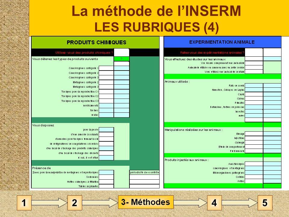 La méthode de l'INSERM LES RUBRIQUES (4)