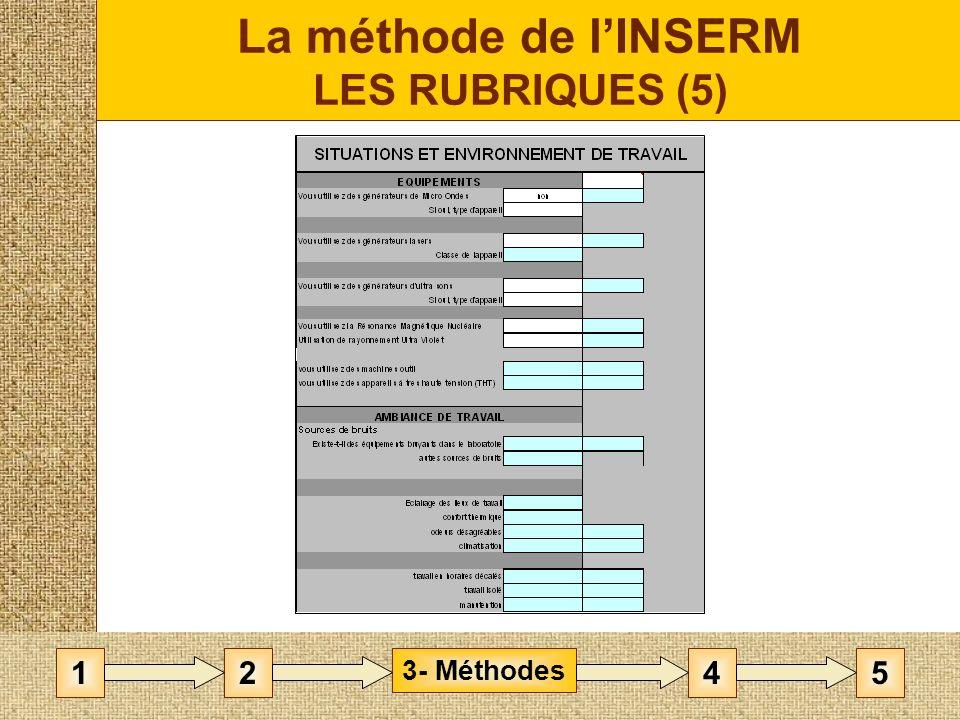 La méthode de l'INSERM LES RUBRIQUES (5)