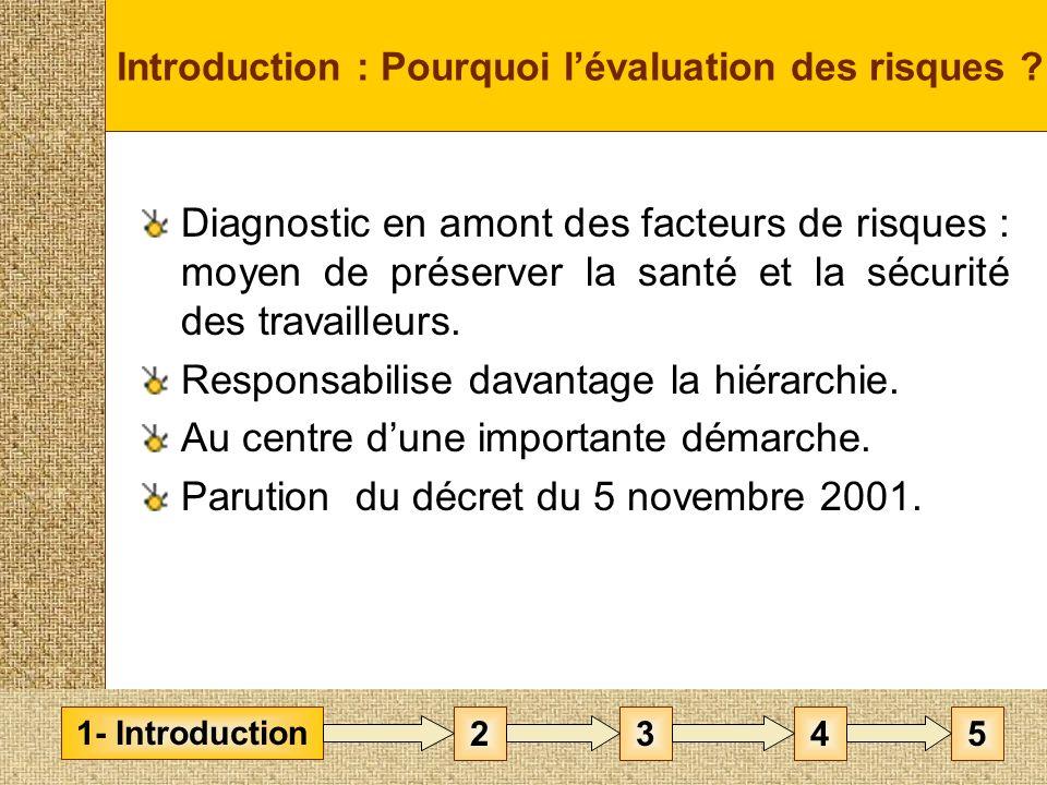 Introduction : Pourquoi l'évaluation des risques