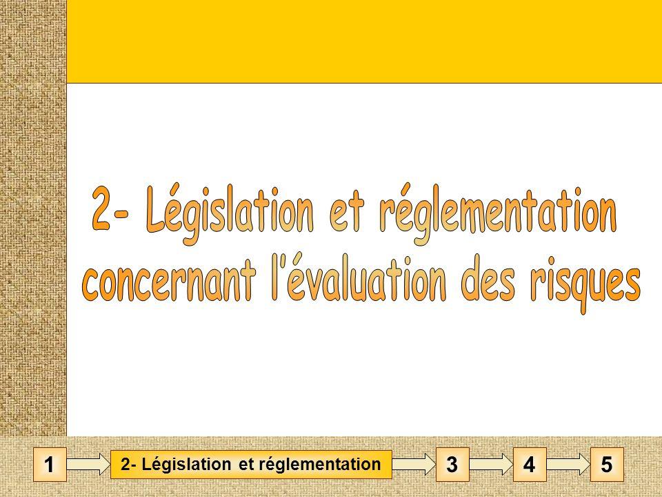 2- Législation et réglementation concernant l'évaluation des risques