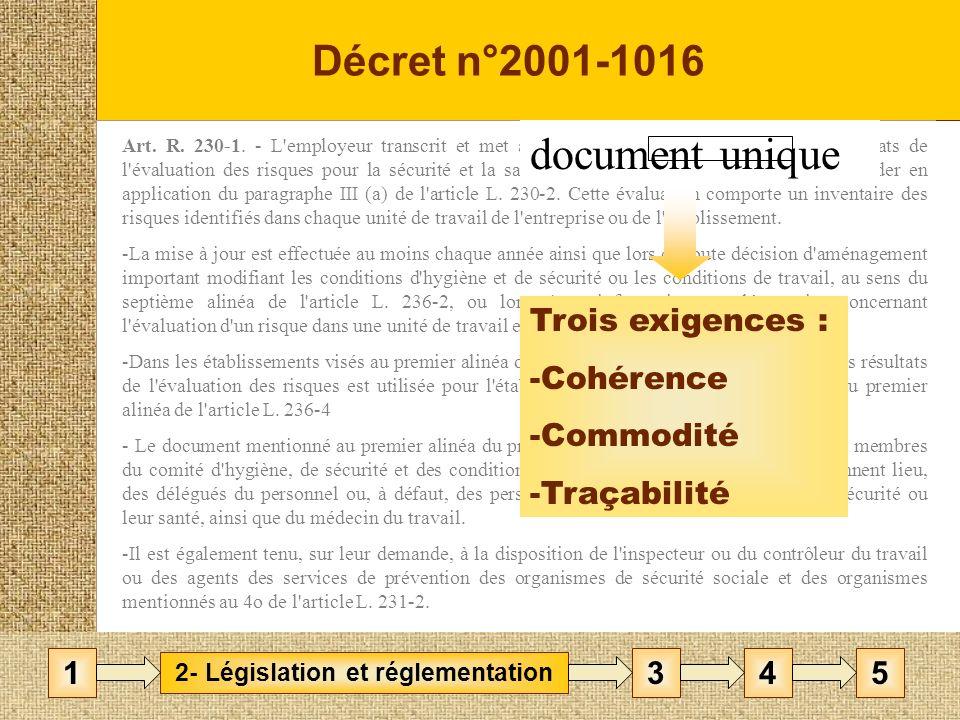 2- Législation et réglementation