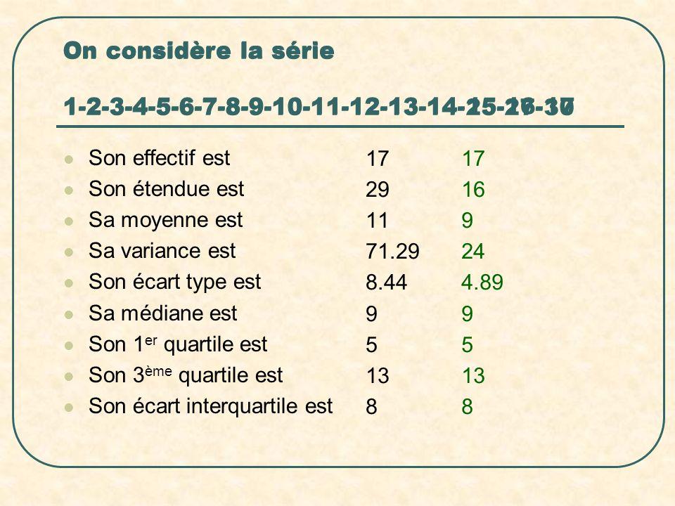 On considère la série 1-2-3-4-5-6-7-8-9-10-11-12-13-14-15-16-17