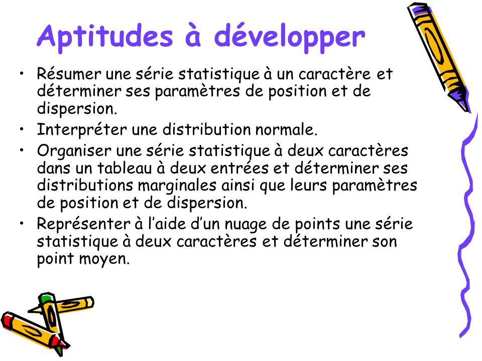 Aptitudes à développer