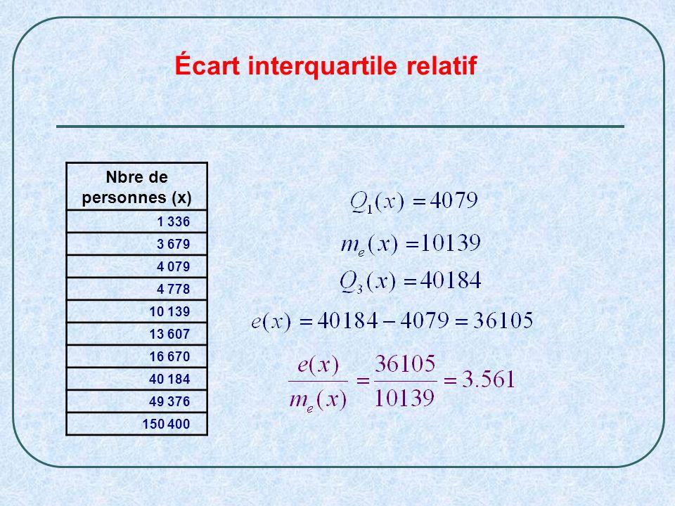 Écart interquartile relatif