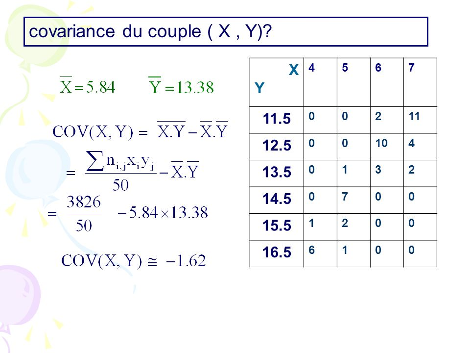 covariance du couple ( X , Y)