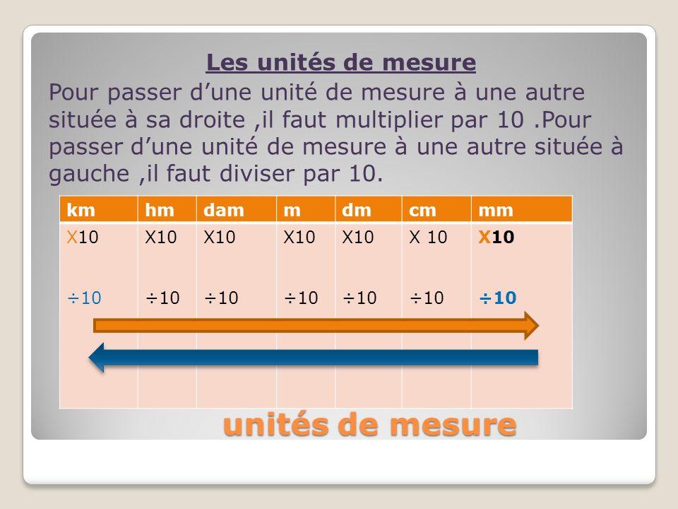 unités de mesure Les unités de mesure